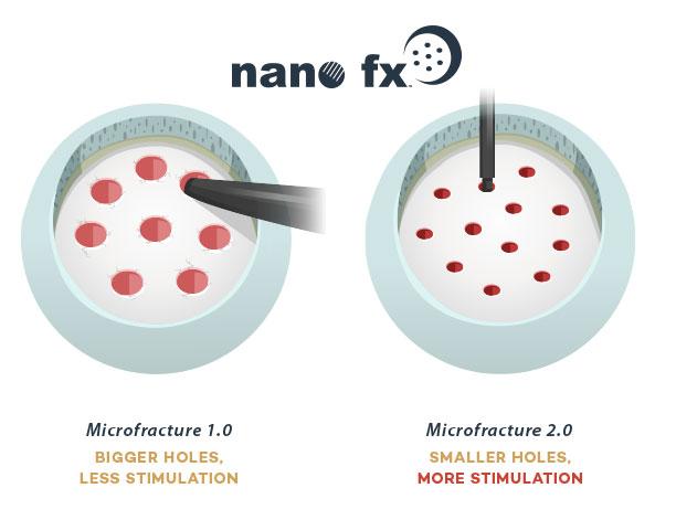 nanofx-demo.jpg